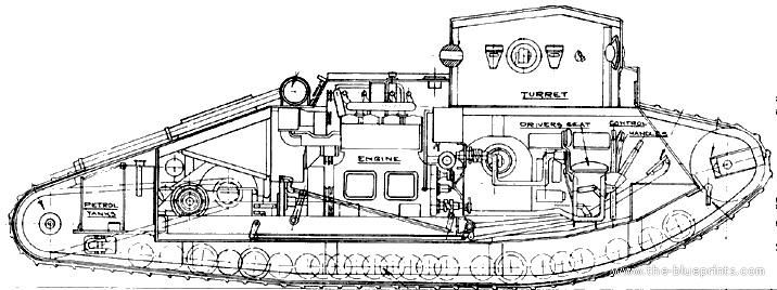 https://dlaignite.com/wp-content/uploads/2018/09/medium-tank-mk-b-1918.jpg
